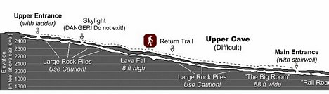 Upper Ape Cave Trail Map